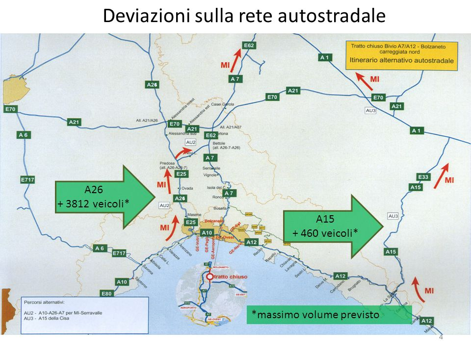 5 Deviazioni sulla rete provinciale 5 S.S.45 + 1843 veicoli* *massimo volume previsto S.P.