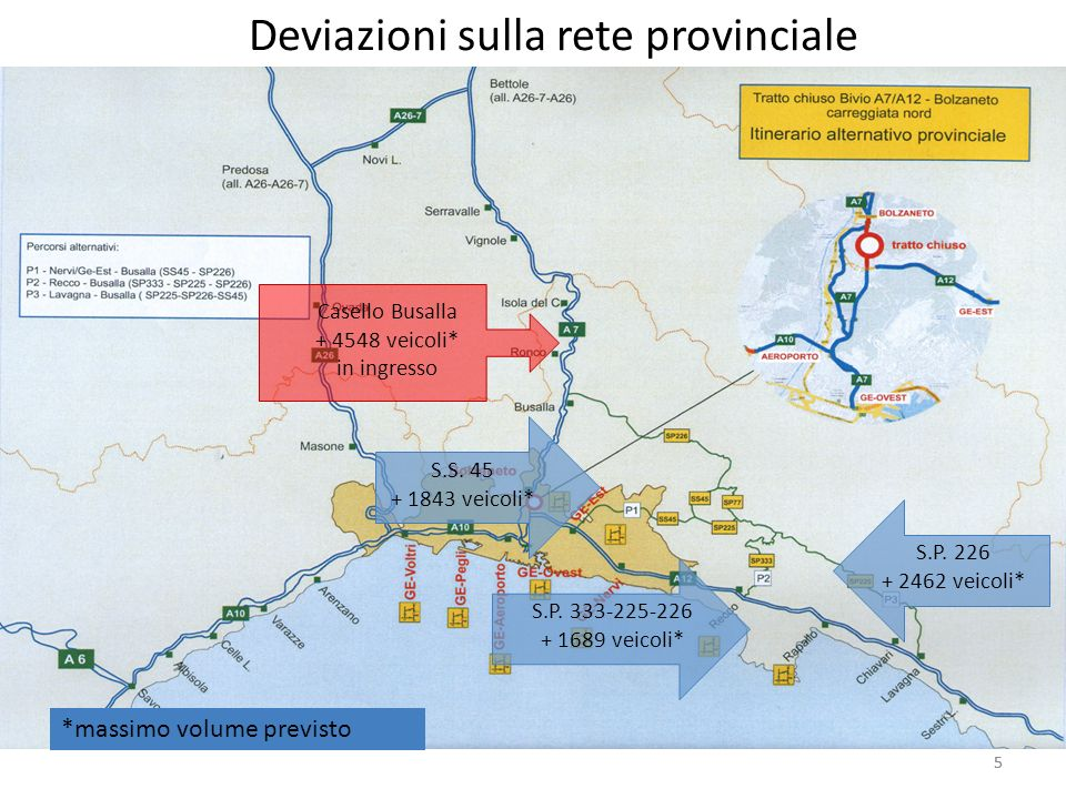 5 Deviazioni sulla rete provinciale 5 S.S. 45 + 1843 veicoli* *massimo volume previsto S.P.