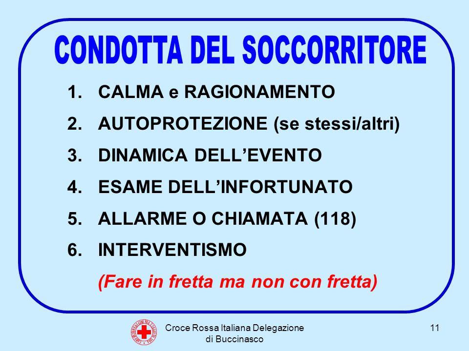 Croce Rossa Italiana Delegazione di Buccinasco 11 1.CALMA e RAGIONAMENTO 2.AUTOPROTEZIONE (se stessi/altri) 3.DINAMICA DELL'EVENTO 4.ESAME DELL'INFORTUNATO 5.ALLARME O CHIAMATA (118) 6.INTERVENTISMO (Fare in fretta ma non con fretta) C O N V E N Z I O N E D I G I N E V R A 2 2 A G O S T O 1 8 6 4