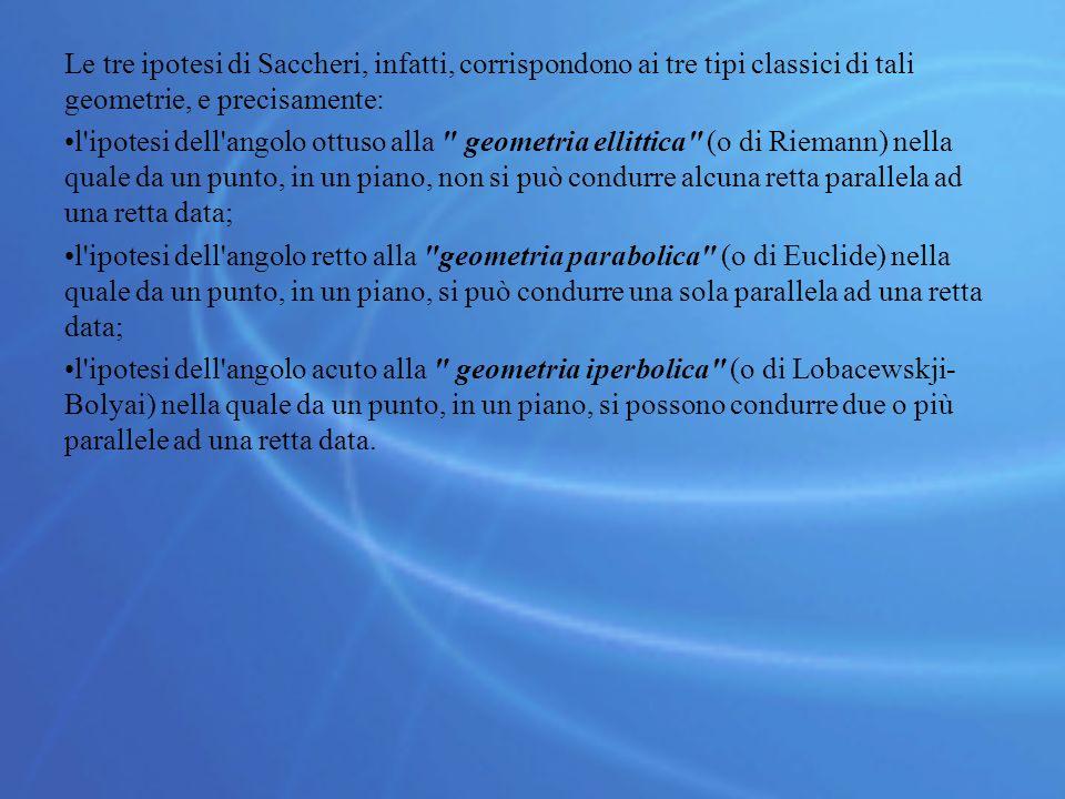 Le tre ipotesi di Saccheri, infatti, corrispondono ai tre tipi classici di tali geometrie, e precisamente: l ipotesi dell angolo ottuso alla geometria ellittica (o di Riemann) nella quale da un punto, in un piano, non si può condurre alcuna retta parallela ad una retta data; l ipotesi dell angolo retto alla geometria parabolica (o di Euclide) nella quale da un punto, in un piano, si può condurre una sola parallela ad una retta data; l ipotesi dell angolo acuto alla geometria iperbolica (o di Lobacewskji- Bolyai) nella quale da un punto, in un piano, si possono condurre due o più parallele ad una retta data.