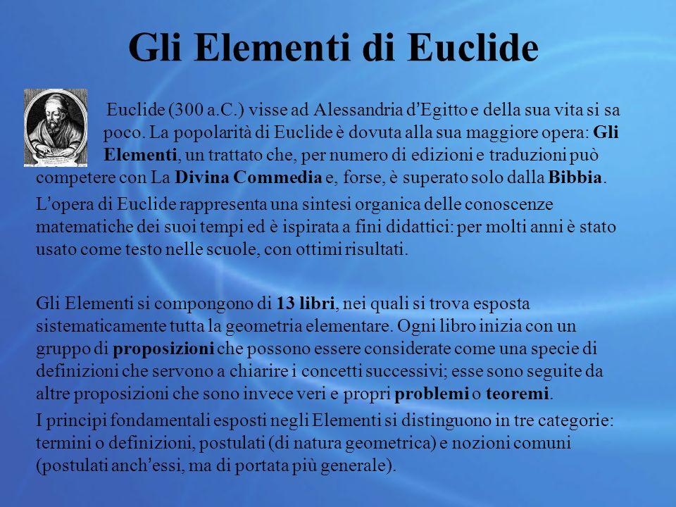 Gli Elementi di Euclide Euclide (300 a.C.) visse ad Alessandria d'Egitto e della sua vita si sa poco. La popolarità di Euclide è dovuta alla sua maggi