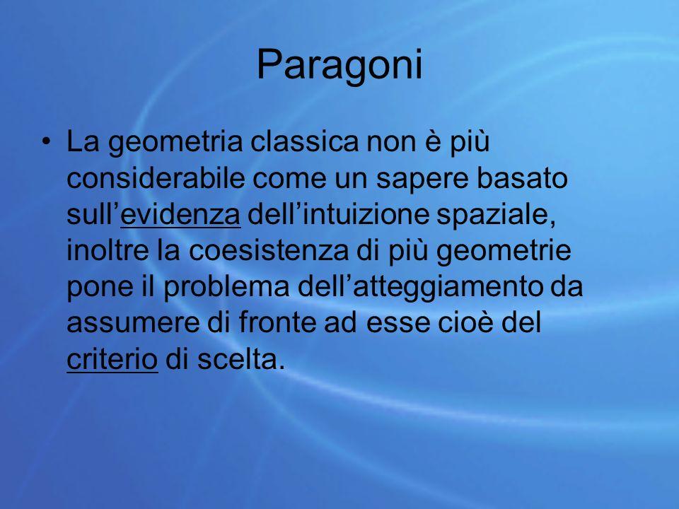 Paragoni La geometria classica non è più considerabile come un sapere basato sull'evidenza dell'intuizione spaziale, inoltre la coesistenza di più geometrie pone il problema dell'atteggiamento da assumere di fronte ad esse cioè del criterio di scelta.