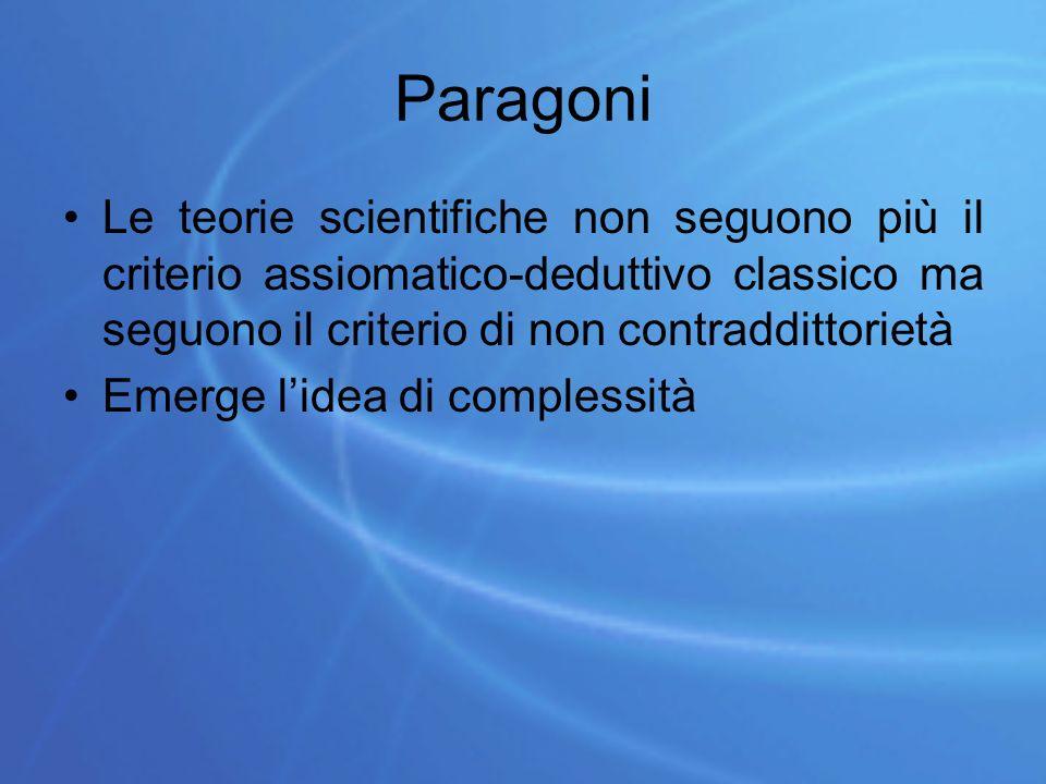 Paragoni Le teorie scientifiche non seguono più il criterio assiomatico-deduttivo classico ma seguono il criterio di non contraddittorietà Emerge l'idea di complessità