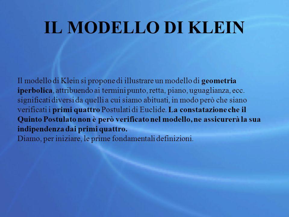 IL MODELLO DI KLEIN Il modello di Klein si propone di illustrare un modello di geometria iperbolica, attribuendo ai termini punto, retta, piano, uguaglianza, ecc.