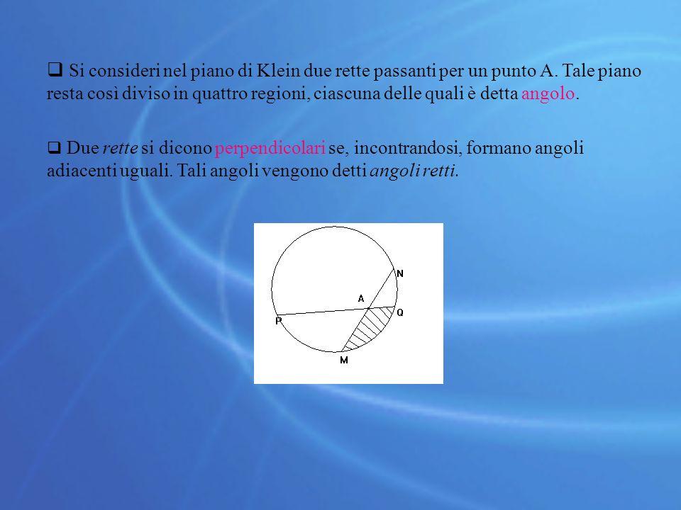  Si consideri nel piano di Klein due rette passanti per un punto A. Tale piano resta così diviso in quattro regioni, ciascuna delle quali è detta ang