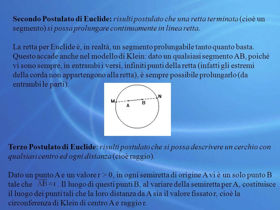Secondo Postulato di Euclide: risulti postulato che una retta terminata (cioè un segmento) si possa prolungare continuamente in linea retta. La retta