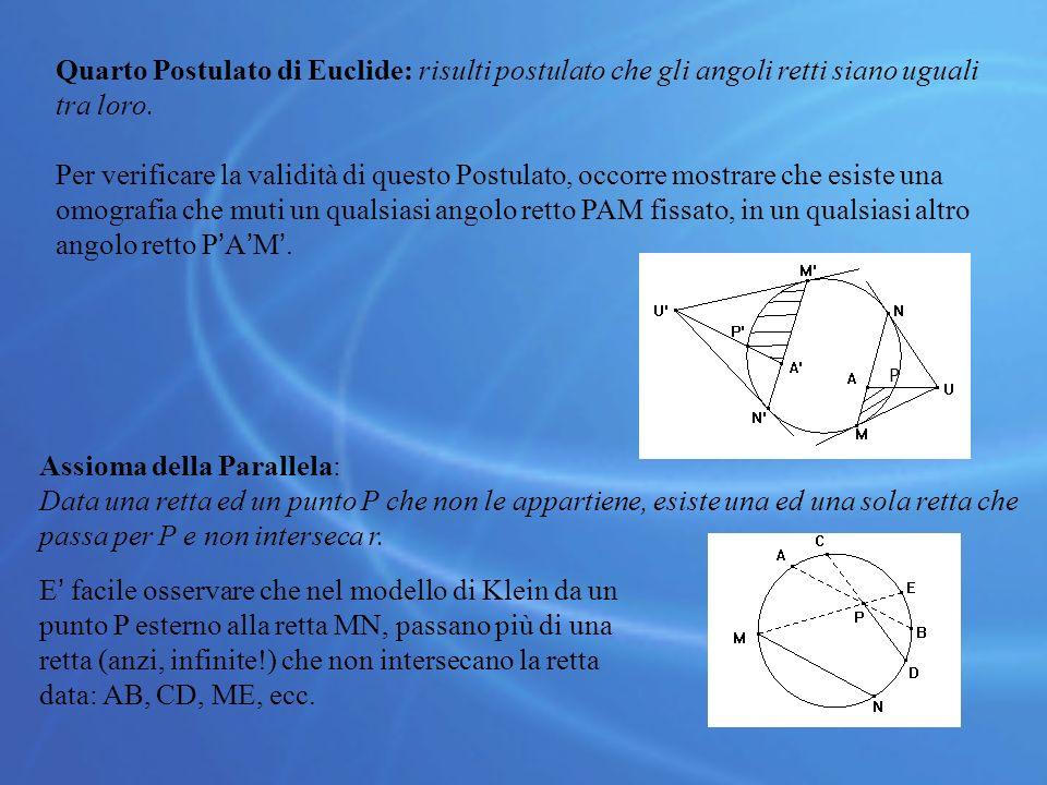 Quarto Postulato di Euclide: risulti postulato che gli angoli retti siano uguali tra loro. Per verificare la validità di questo Postulato, occorre mos