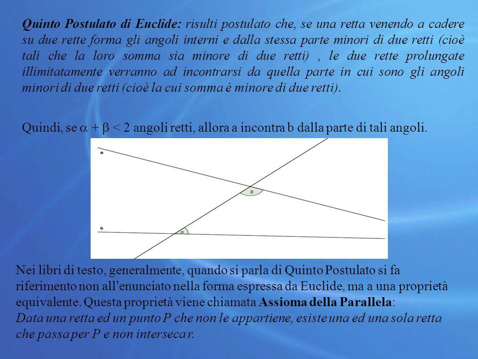 Quinto Postulato di Euclide: risulti postulato che, se una retta venendo a cadere su due rette forma gli angoli interni e dalla stessa parte minori di due retti (cioè tali che la loro somma sia minore di due retti), le due rette prolungate illimitatamente verranno ad incontrarsi da quella parte in cui sono gli angoli minori di due retti (cioè la cui somma è minore di due retti).