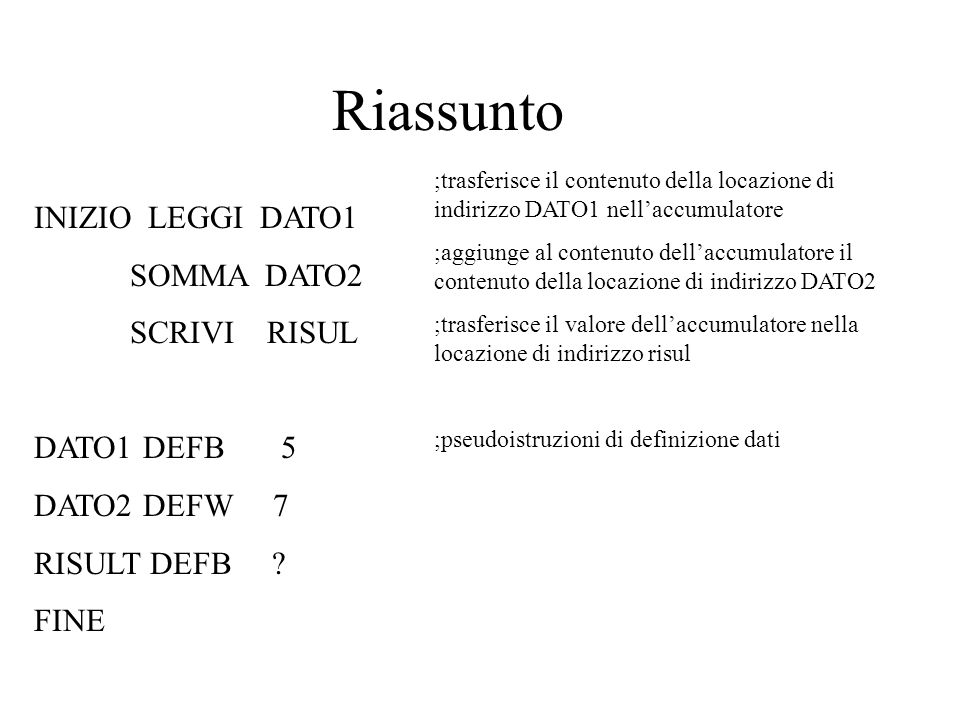 Riassunto INIZIO LEGGI DATO1 SOMMA DATO2 SCRIVI RISUL DATO1 DEFB 5 DATO2 DEFW 7 RISULT DEFB .