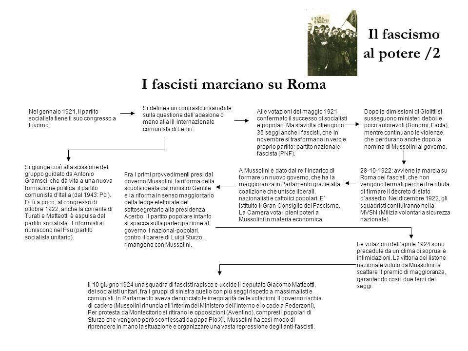 Il fascismo al potere /2 I fascisti marciano su Roma Nel gennaio 1921, il partito socialista tiene il suo congresso a Livorno, Si delinea un contrasto insanabile sulla questione dell'adesione o meno alla III internazionale comunista di Lenin.