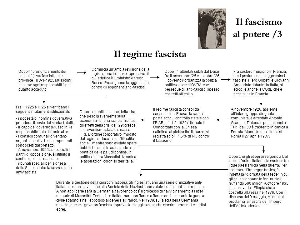 Il fascismo al potere /3 Il regime fascista Dopo il pronunciamento dei consoli (i ras fascisti delle province), il 3-1-1925 Mussolini assume ogni responsabilità per quanto accaduto.