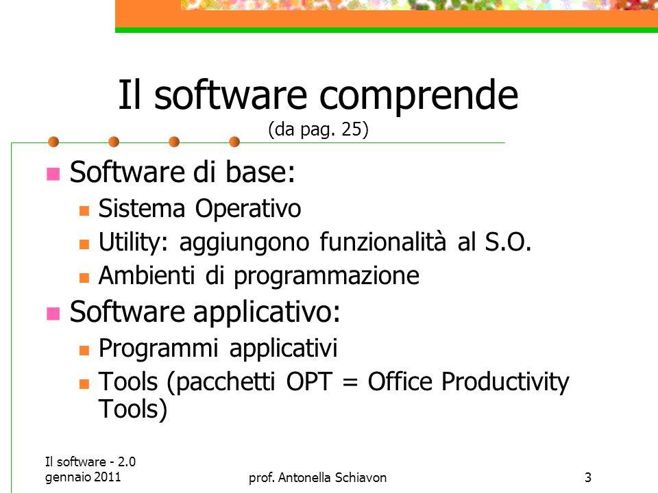 Il software - 2.0 gennaio 2011prof.Antonella Schiavon3 Il software comprende (da pag.
