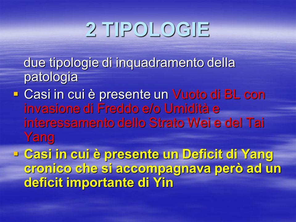 2 TIPOLOGIE due tipologie di inquadramento della patologia due tipologie di inquadramento della patologia  Casi in cui è presente un Vuoto di BL con