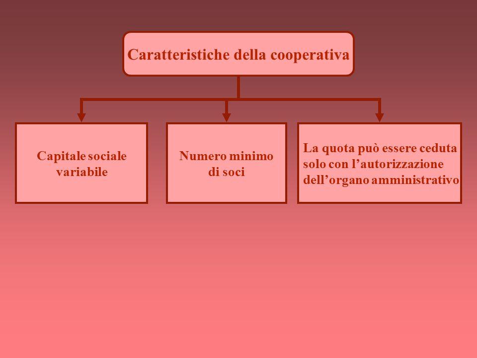 Caratteristiche della cooperativa Capitale sociale variabile Numero minimo di soci La quota può essere ceduta solo con l'autorizzazione dell'organo amministrativo