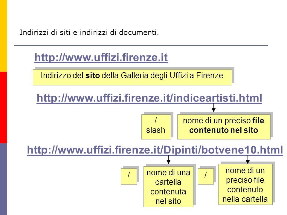 http://www.uffizi.firenze.it http://www.uffizi.firenze.it/indiceartisti.html http://www.uffizi.firenze.it/Dipinti/botvene10.html Indirizzo del sito della Galleria degli Uffizi a Firenze nome di un preciso file contenuto nel sito / slash / slash nome di un preciso file contenuto nella cartella / / nome di una cartella contenuta nel sito nome di una cartella contenuta nel sito / / Indirizzi di siti e indirizzi di documenti.