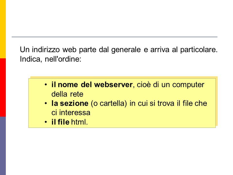 il nome del webserver, cioè di un computer della rete la sezione (o cartella) in cui si trova il file che ci interessa il file html. il nome del webse