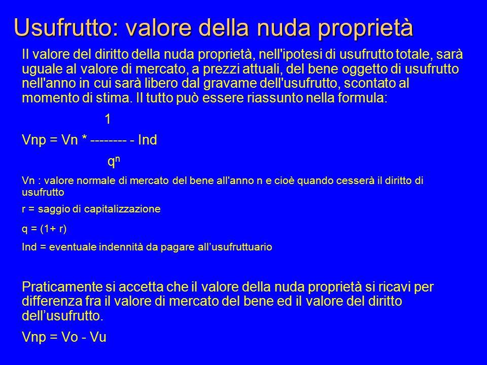 Usufrutto: valore della nuda proprietà Il valore del diritto della nuda proprietà, nell'ipotesi di usufrutto totale, sarà uguale al valore di mercato,