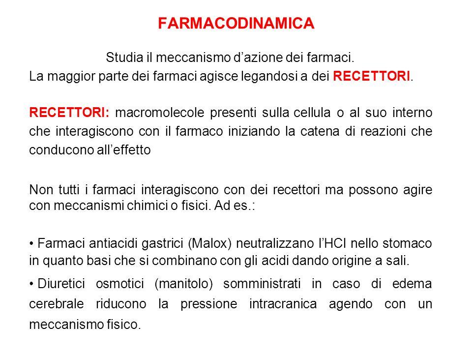 FARMACODINAMICA Studia il meccanismo d'azione dei farmaci. La maggior parte dei farmaci agisce legandosi a dei RECETTORI. RECETTORI: macromolecole pre