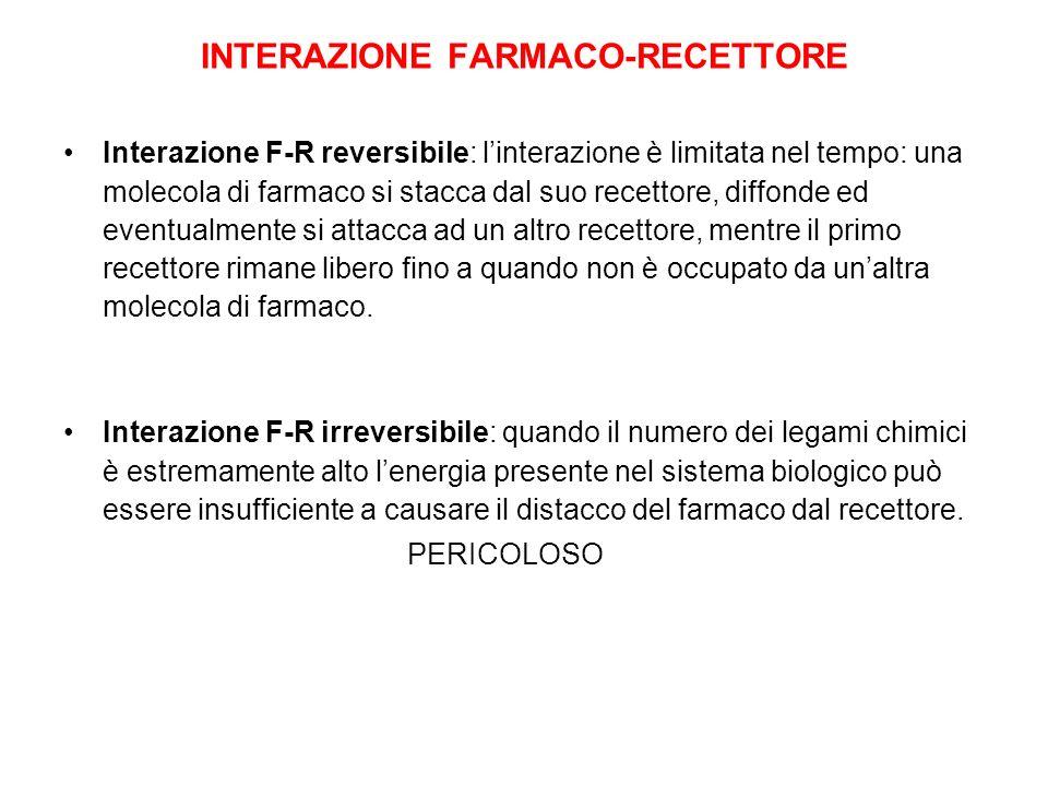 INTERAZIONE FARMACO-RECETTORE Interazione F-R reversibile: l'interazione è limitata nel tempo: una molecola di farmaco si stacca dal suo recettore, di