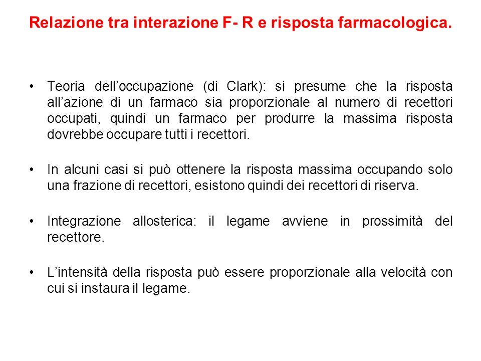 Relazione tra interazione F- R e risposta farmacologica. Teoria dell'occupazione (di Clark): si presume che la risposta all'azione di un farmaco sia p