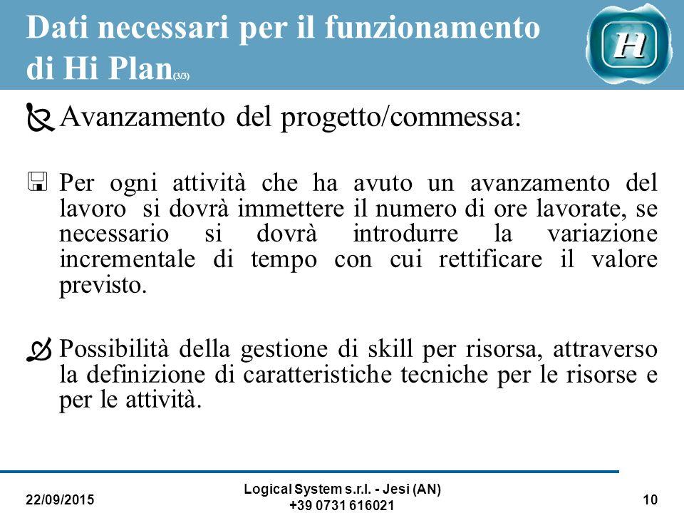 22/09/2015 Logical System s.r.l. - Jesi (AN) +39 0731 616021 10 Dati necessari per il funzionamento di Hi Plan (3/3) Ñ Avanzamento del progetto/commes