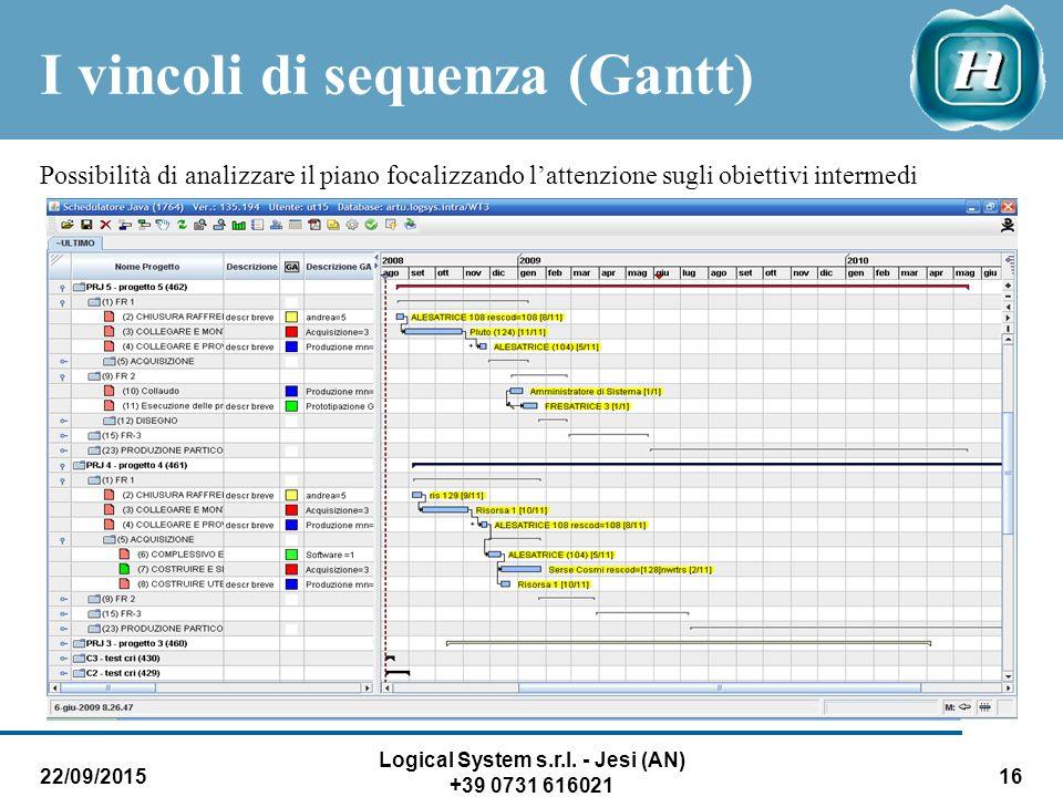 22/09/2015 Logical System s.r.l. - Jesi (AN) +39 0731 616021 16 I vincoli di sequenza (Gantt) Possibilità di analizzare il piano focalizzando l'attenz