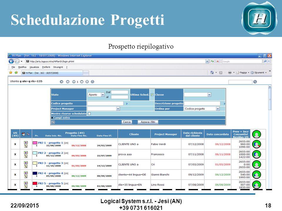 22/09/2015 Logical System s.r.l. - Jesi (AN) +39 0731 616021 18 Schedulazione Progetti Prospetto riepilogativo