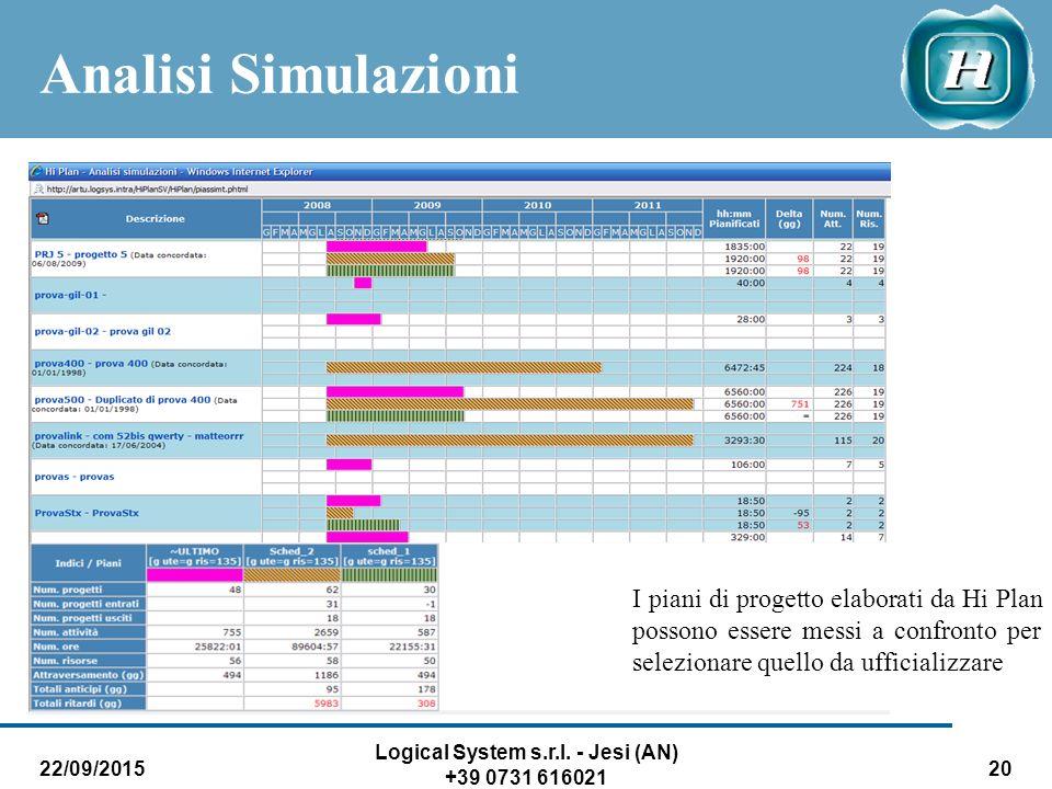 22/09/2015 Logical System s.r.l. - Jesi (AN) +39 0731 616021 20 Analisi Simulazioni I piani di progetto elaborati da Hi Plan possono essere messi a co