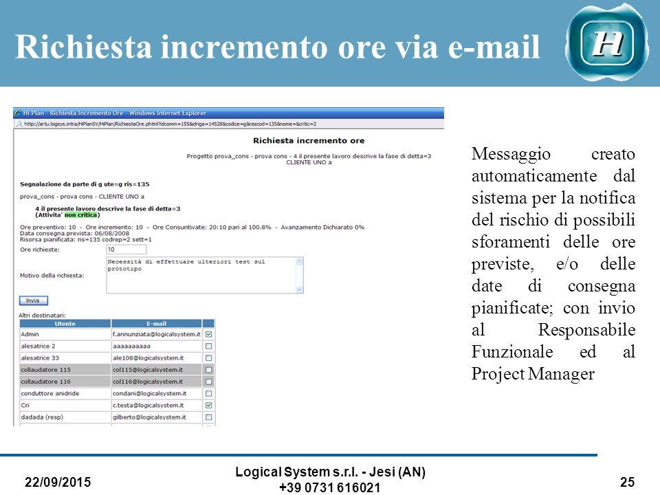 22/09/2015 Logical System s.r.l. - Jesi (AN) +39 0731 616021 25 Richiesta incremento ore via e-mail Messaggio creato automaticamente dal sistema per l
