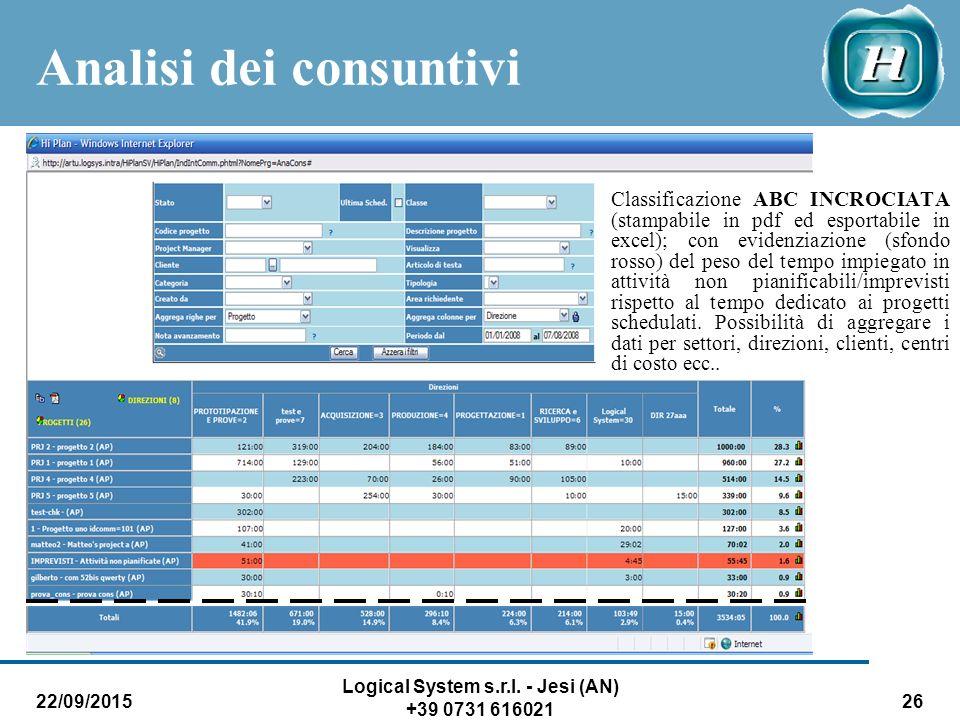22/09/2015 Logical System s.r.l. - Jesi (AN) +39 0731 616021 26 Analisi dei consuntivi Classificazione ABC INCROCIATA (stampabile in pdf ed esportabil