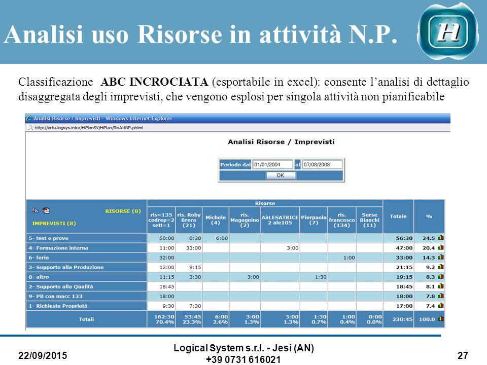 22/09/2015 Logical System s.r.l. - Jesi (AN) +39 0731 616021 27 Analisi uso Risorse in attività N.P. Classificazione ABC INCROCIATA (esportabile in ex