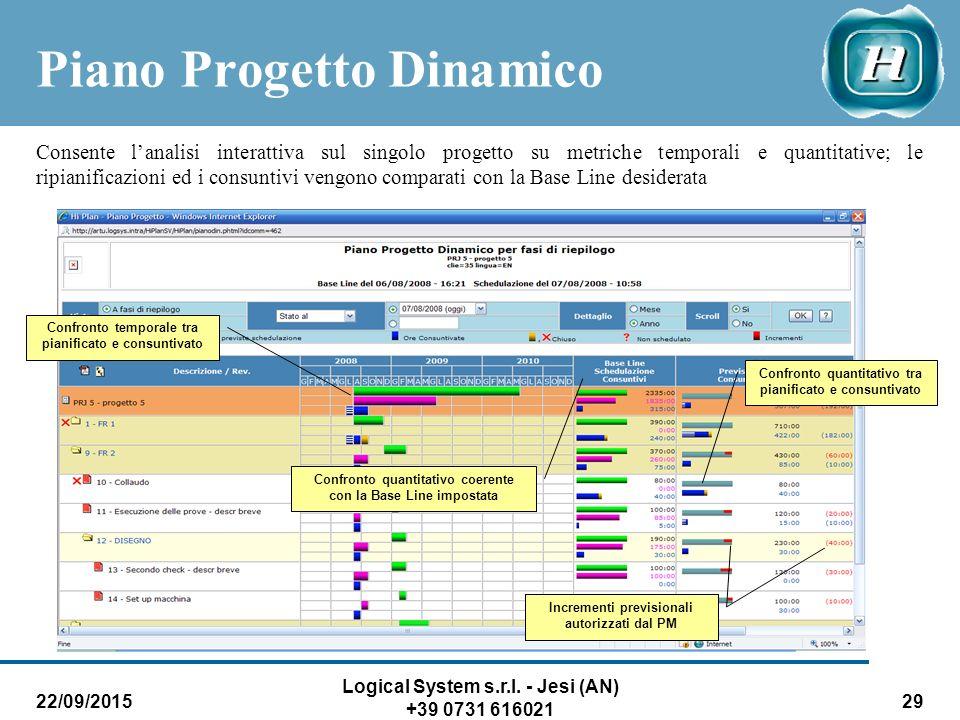22/09/2015 Logical System s.r.l. - Jesi (AN) +39 0731 616021 29 Piano Progetto Dinamico Consente l'analisi interattiva sul singolo progetto su metrich