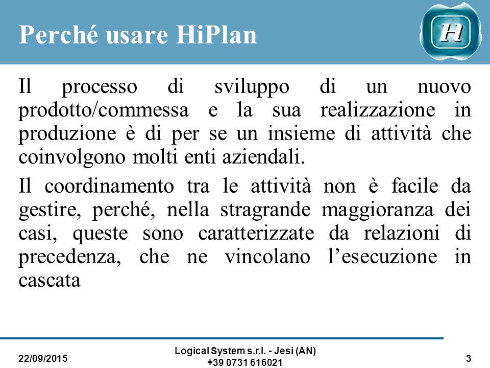 22/09/2015 Logical System s.r.l. - Jesi (AN) +39 0731 616021 3 Perché usare HiPlan Il processo di sviluppo di un nuovo prodotto/commessa e la sua real