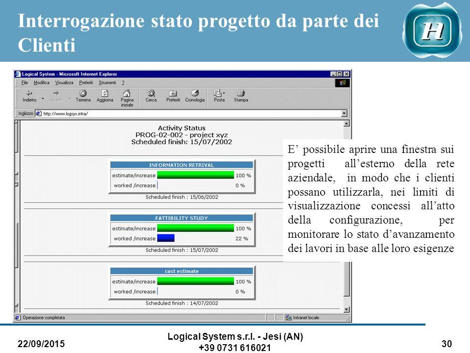 22/09/2015 Logical System s.r.l. - Jesi (AN) +39 0731 616021 30 Interrogazione stato progetto da parte dei Clienti E' possibile aprire una finestra su