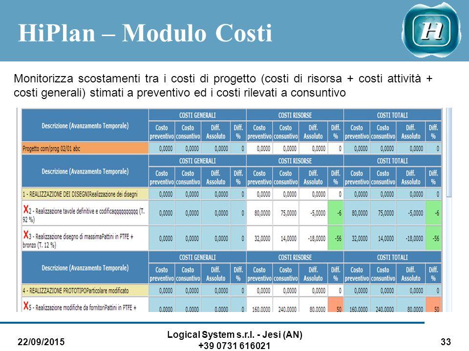 22/09/2015 Logical System s.r.l. - Jesi (AN) +39 0731 616021 33 HiPlan – Modulo Costi Monitorizza scostamenti tra i costi di progetto (costi di risors