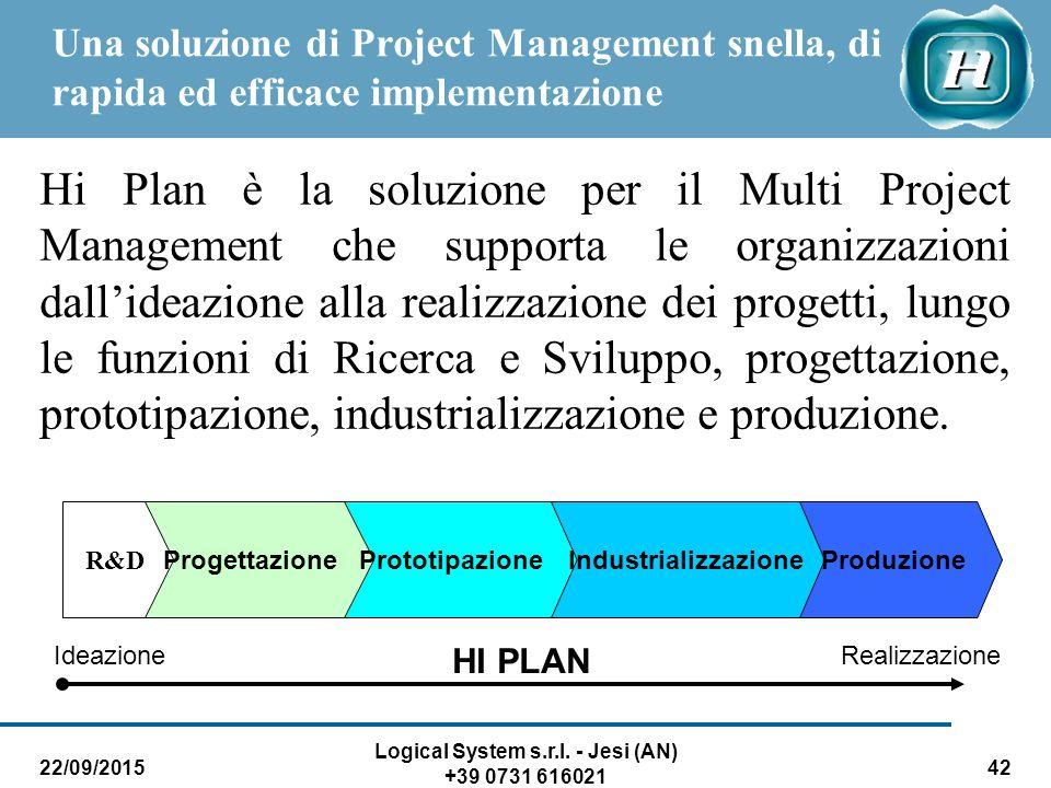 22/09/2015 Logical System s.r.l. - Jesi (AN) +39 0731 616021 42 Una soluzione di Project Management snella, di rapida ed efficace implementazione Hi P