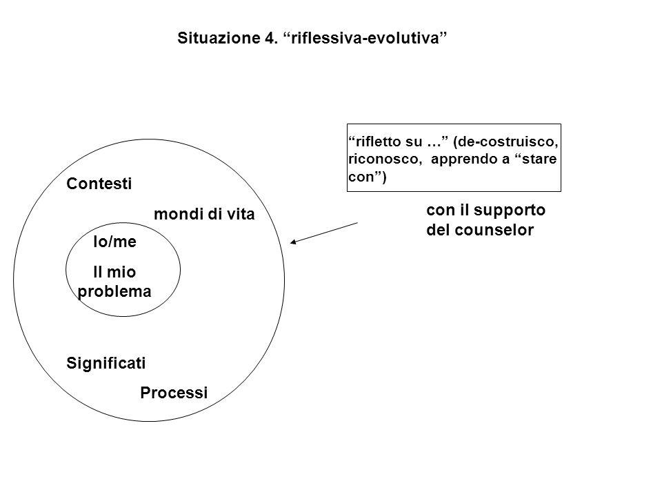 """Io/me Il mio problema Situazione 4. """"riflessiva-evolutiva"""" """"rifletto su …"""" (de-costruisco, riconosco, apprendo a """"stare con"""") con il supporto del coun"""