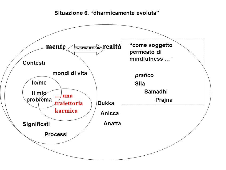 """Io/me Il mio problema Situazione 6. """"dharmicamente evoluta"""" """"come soggetto permeato di mindfulness …"""" Contesti mondi di vita Significati Processi Dukk"""