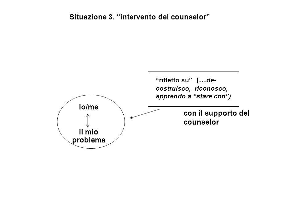 """Io/me Il mio problema Situazione 3. """"intervento del counselor"""" """"rifletto su"""" (… de- costruisco, riconosco, apprendo a """"stare con"""") con il supporto del"""