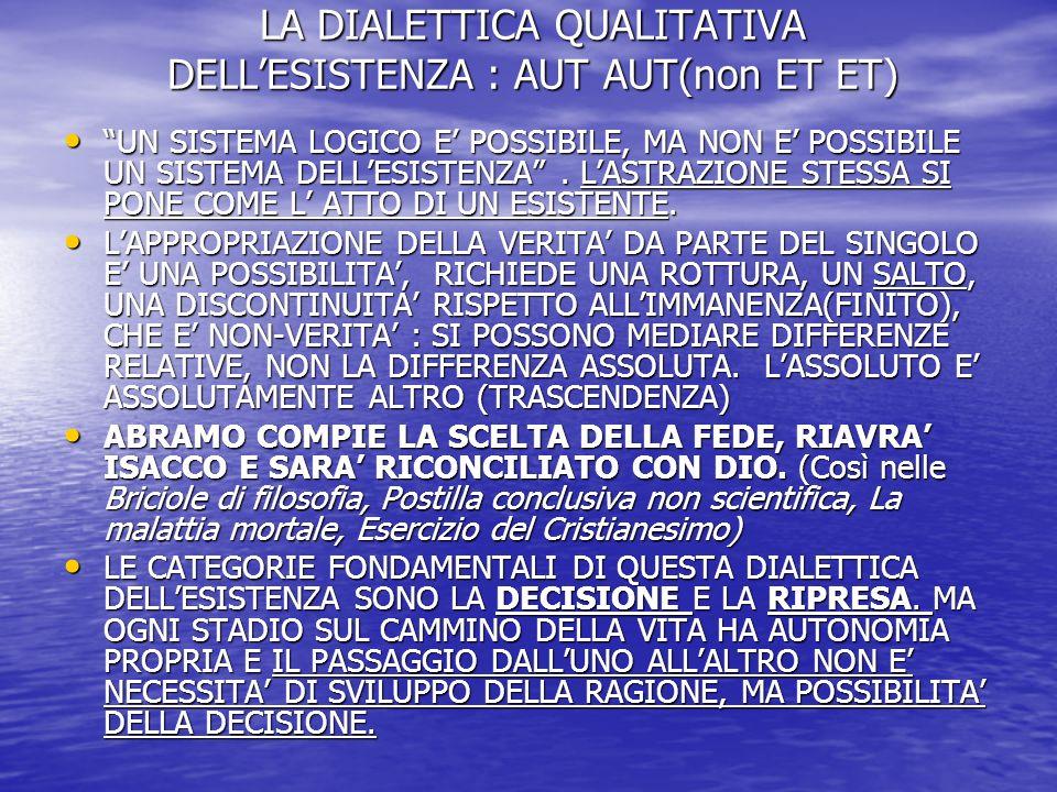 """LA DIALETTICA QUALITATIVA DELL'ESISTENZA : AUT AUT(non ET ET) """"UN SISTEMA LOGICO E' POSSIBILE, MA NON E' POSSIBILE UN SISTEMA DELL'ESISTENZA"""". L'ASTRA"""