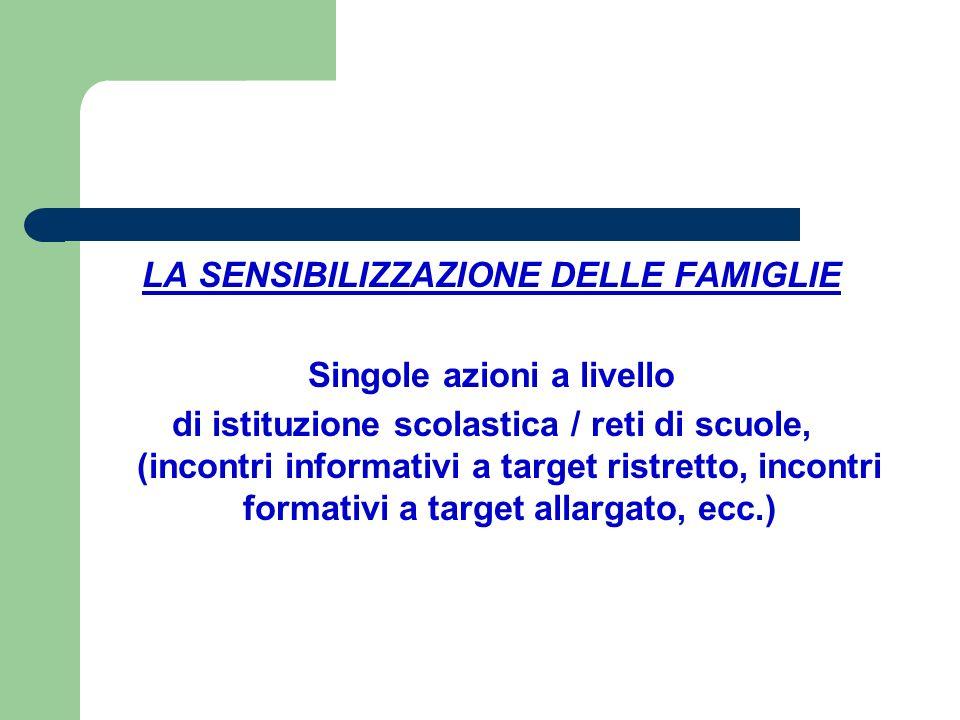 LA SENSIBILIZZAZIONE DELLE FAMIGLIE Singole azioni a livello di istituzione scolastica / reti di scuole, (incontri informativi a target ristretto, incontri formativi a target allargato, ecc.)