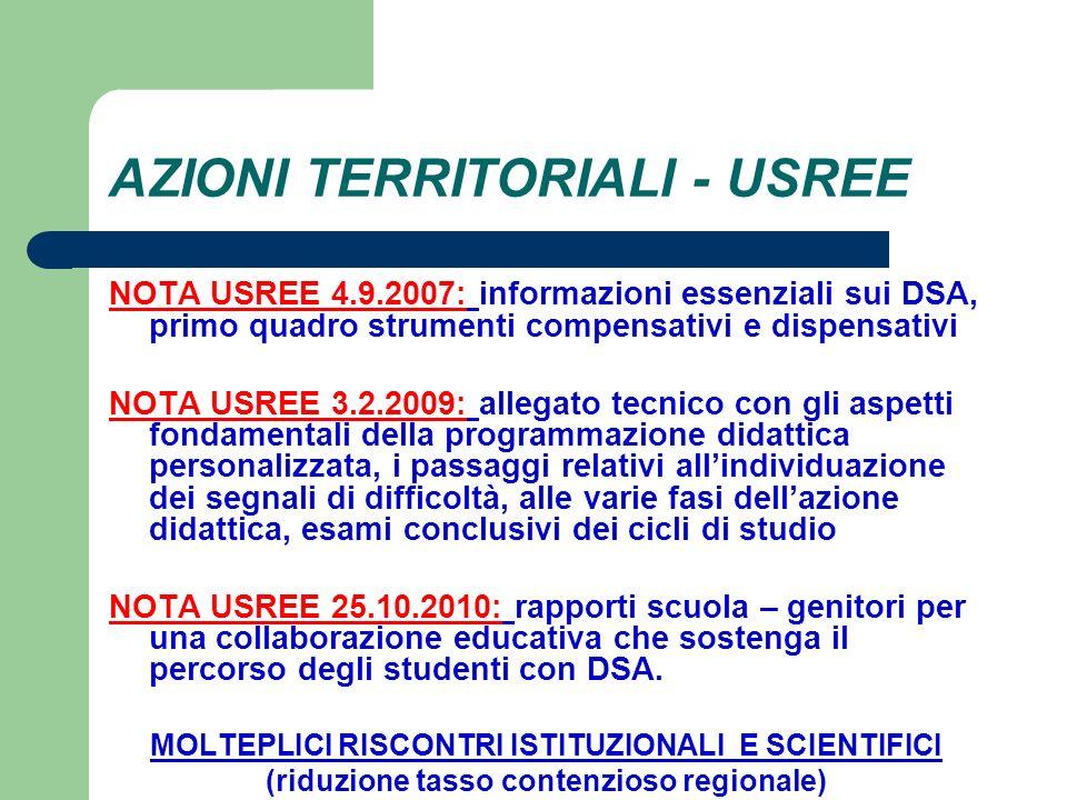 AZIONI TERRITORIALI - USREE NOTA USREE 4.9.2007: informazioni essenziali sui DSA, primo quadro strumenti compensativi e dispensativi NOTA USREE 3.2.20