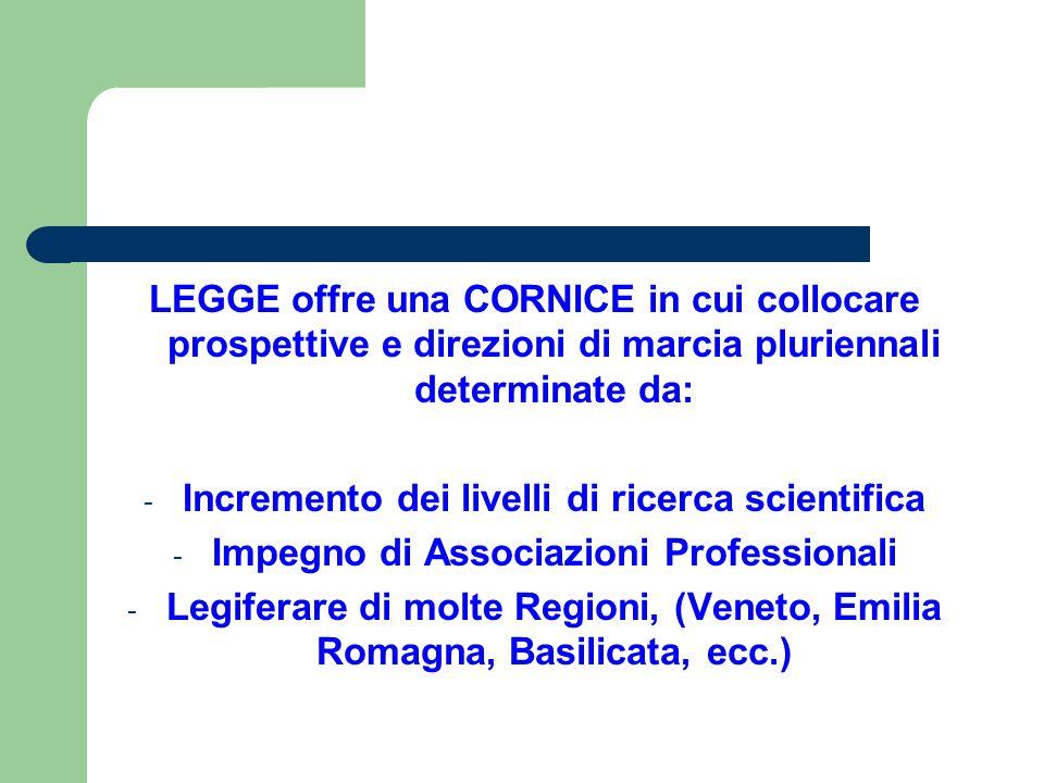 LEGGE offre una CORNICE in cui collocare prospettive e direzioni di marcia pluriennali determinate da: - Incremento dei livelli di ricerca scientifica - Impegno di Associazioni Professionali - Legiferare di molte Regioni, (Veneto, Emilia Romagna, Basilicata, ecc.)