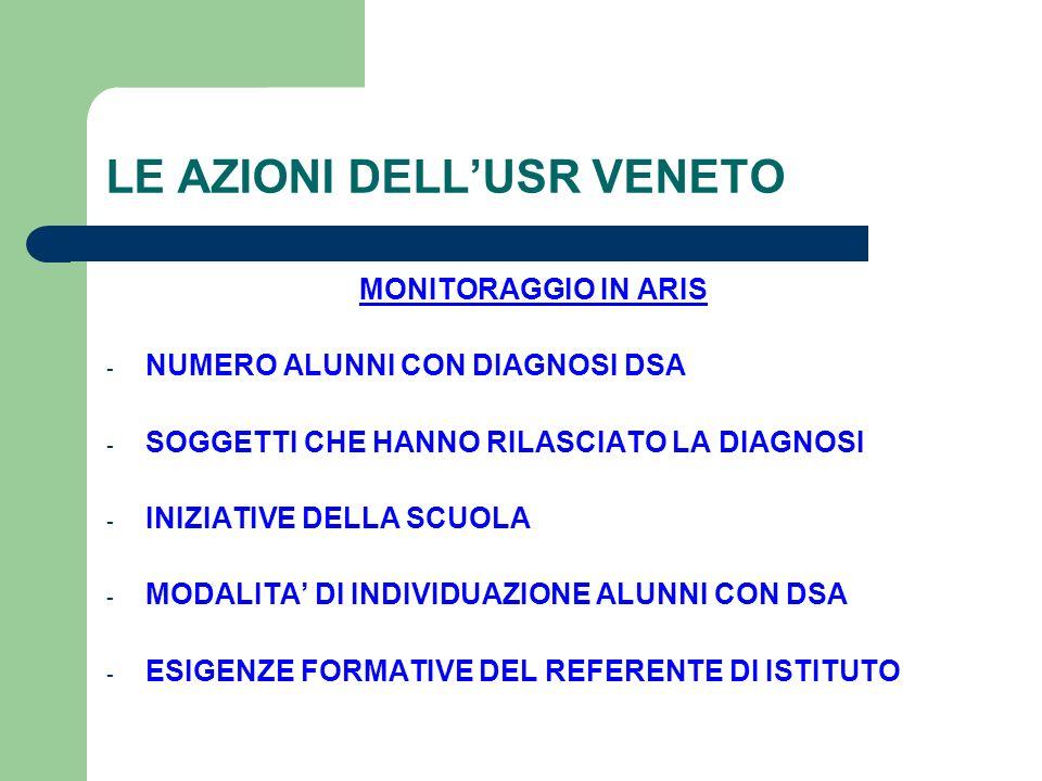 LE AZIONI DELL'USR VENETO MONITORAGGIO IN ARIS - NUMERO ALUNNI CON DIAGNOSI DSA - SOGGETTI CHE HANNO RILASCIATO LA DIAGNOSI - INIZIATIVE DELLA SCUOLA - MODALITA' DI INDIVIDUAZIONE ALUNNI CON DSA - ESIGENZE FORMATIVE DEL REFERENTE DI ISTITUTO