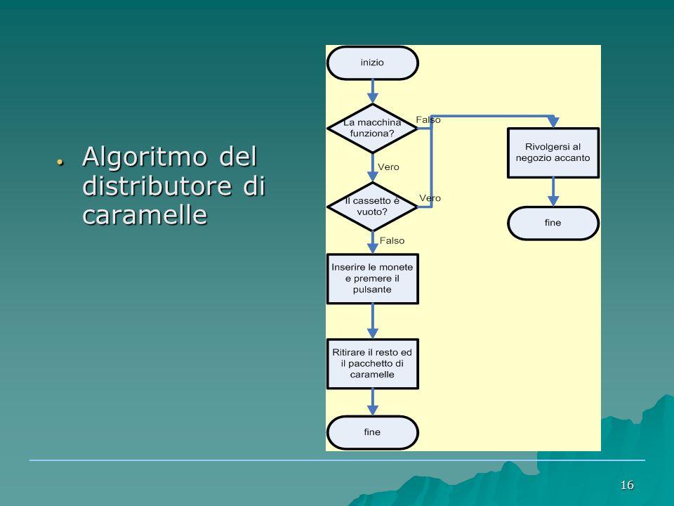16 ● Algoritmo del distributore di caramelle