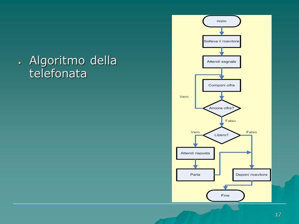 17 ● Algoritmo della telefonata