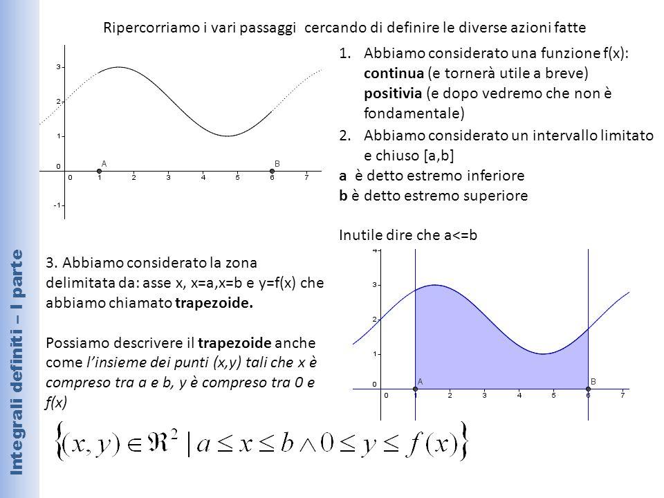 Integrali definiti – I parte Ripercorriamo i vari passaggi cercando di definire le diverse azioni fatte 1.Abbiamo considerato una funzione f(x): continua (e tornerà utile a breve) positivia (e dopo vedremo che non è fondamentale) 2.Abbiamo considerato un intervallo limitato e chiuso [a,b] a è detto estremo inferiore b è detto estremo superiore Inutile dire che a<=b 3.