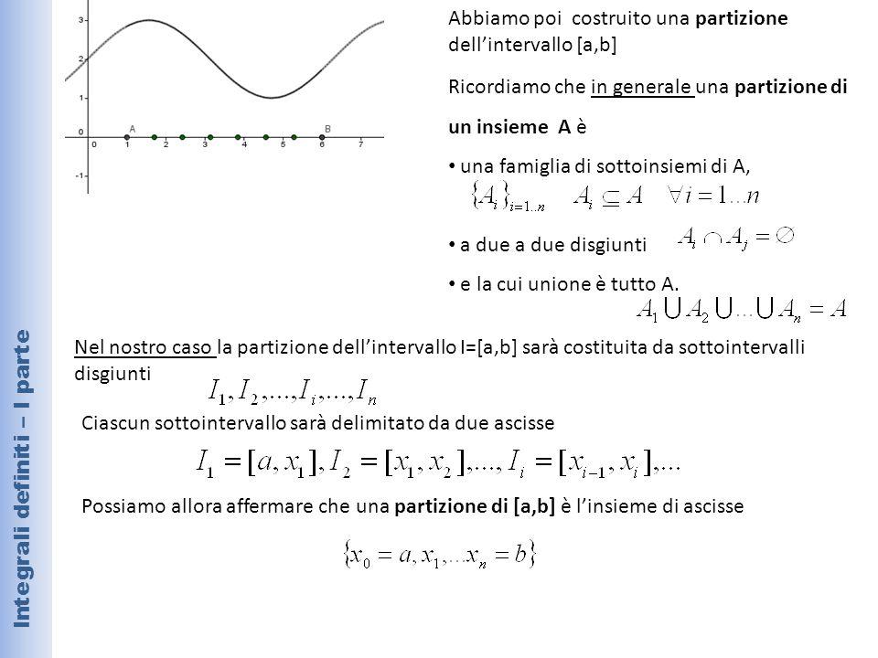 Integrali definiti – I parte Abbiamo poi costruito una partizione dell'intervallo [a,b] Ricordiamo che in generale una partizione di un insieme A è una famiglia di sottoinsiemi di A, a due a due disgiunti e la cui unione è tutto A.