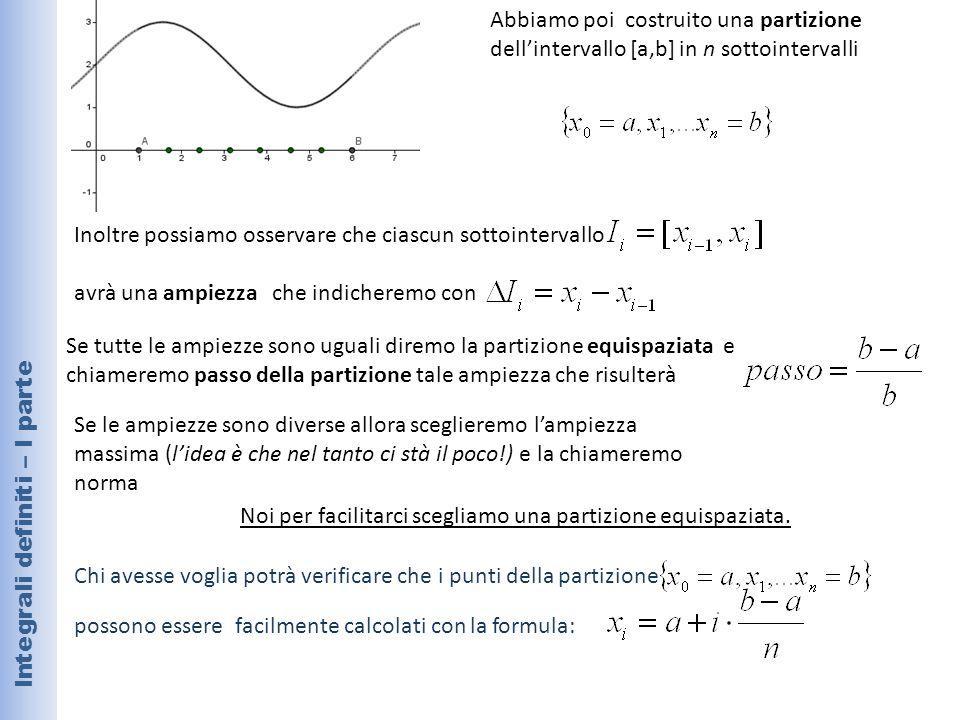 Integrali definiti – I parte Abbiamo poi costruito una partizione dell'intervallo [a,b] in n sottointervalli Inoltre possiamo osservare che ciascun so