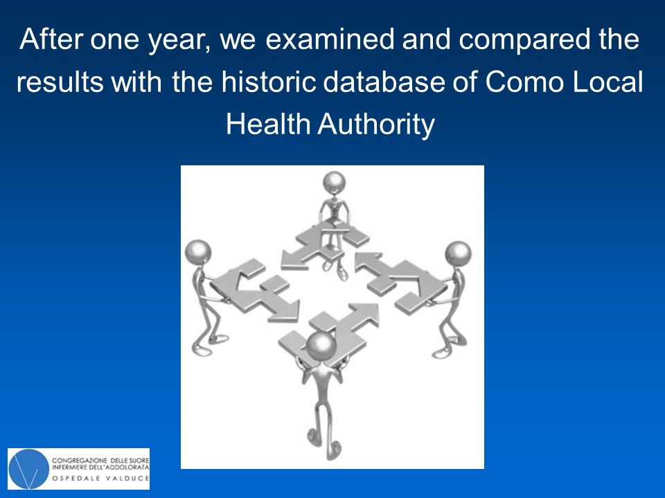 After one year, we examined and compared the results with the historic database of Como Local Health Authority